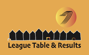 Manchester UK Team Challenge - League Table and Results